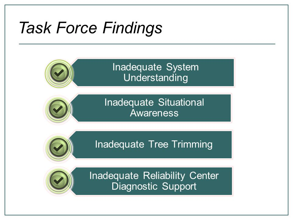 Task Force Findings Inadequate System Understanding