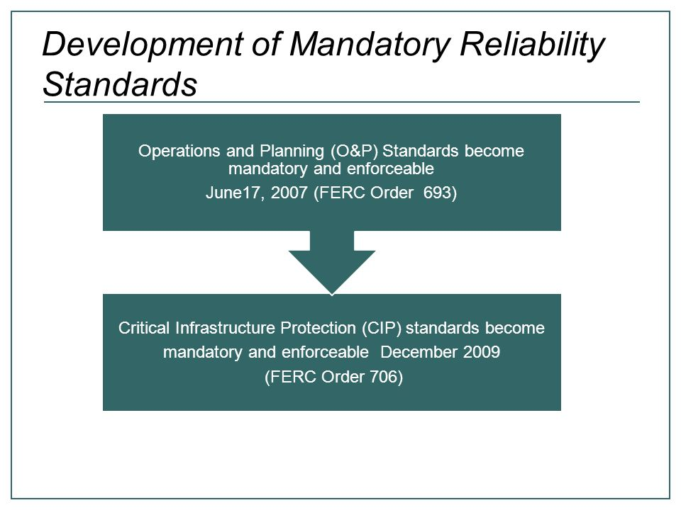 Development of Mandatory Reliability Standards