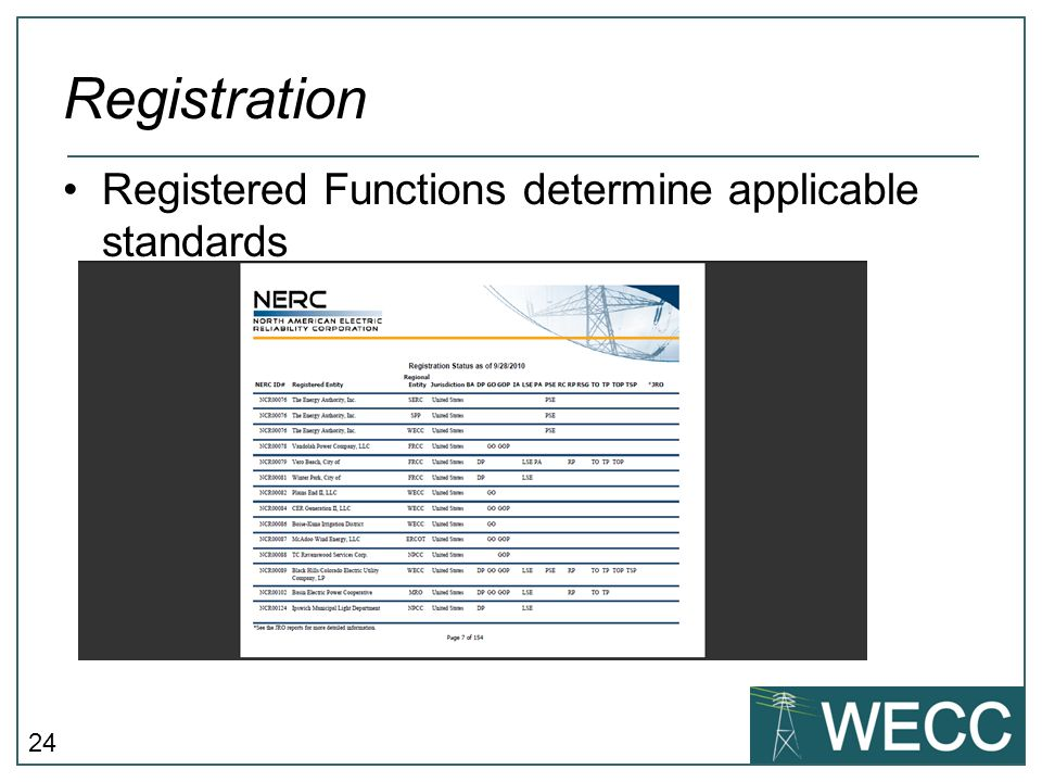 Registration Registered Functions determine applicable standards