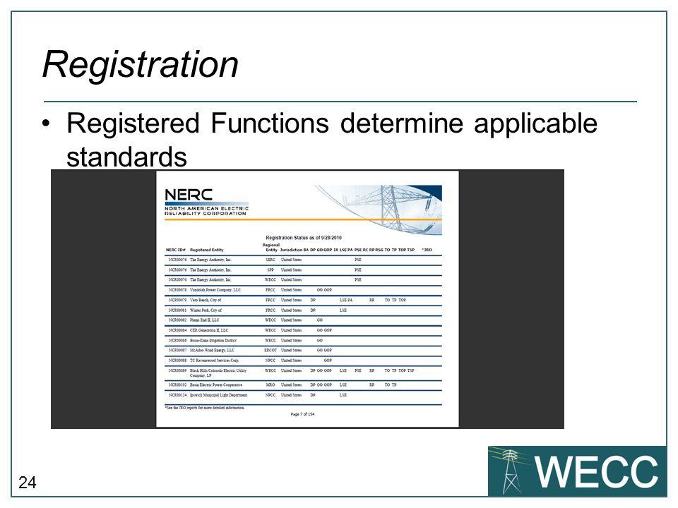 Registration Registered Functions determine applicable standards