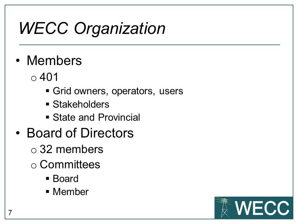 WECC Organization Members Board of Directors 401 32 members Committees