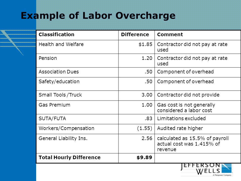 Example of Labor Overcharge