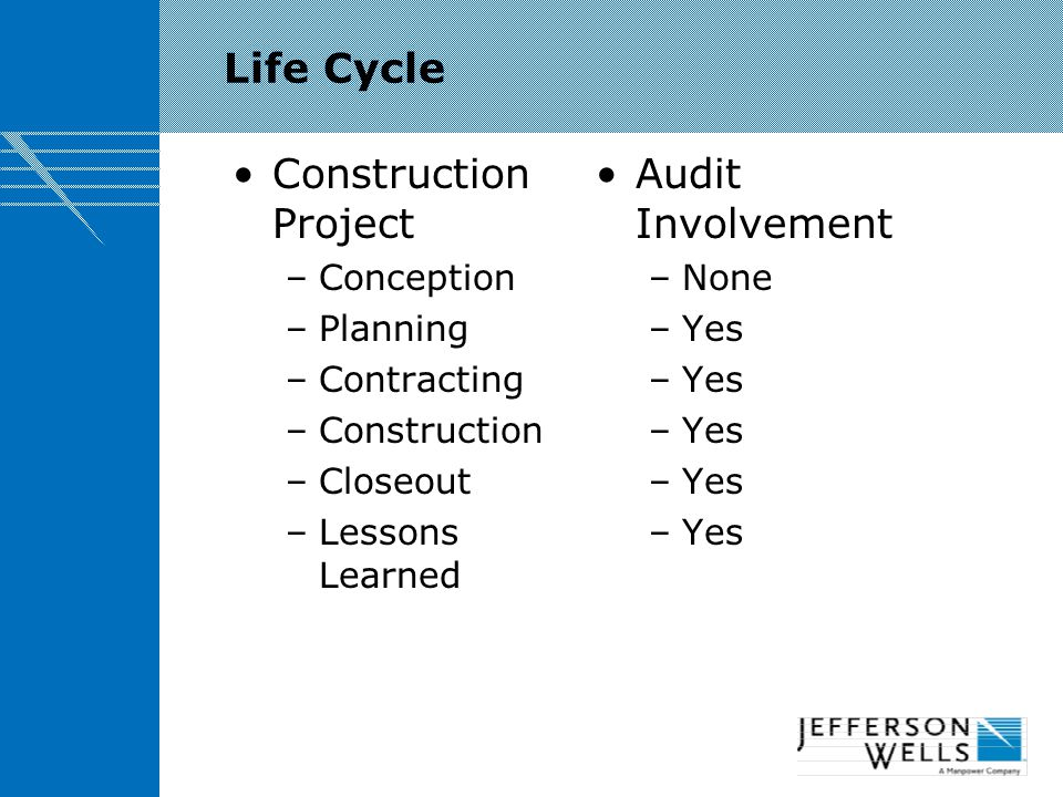 Life Cycle Construction Project Audit Involvement Conception Planning
