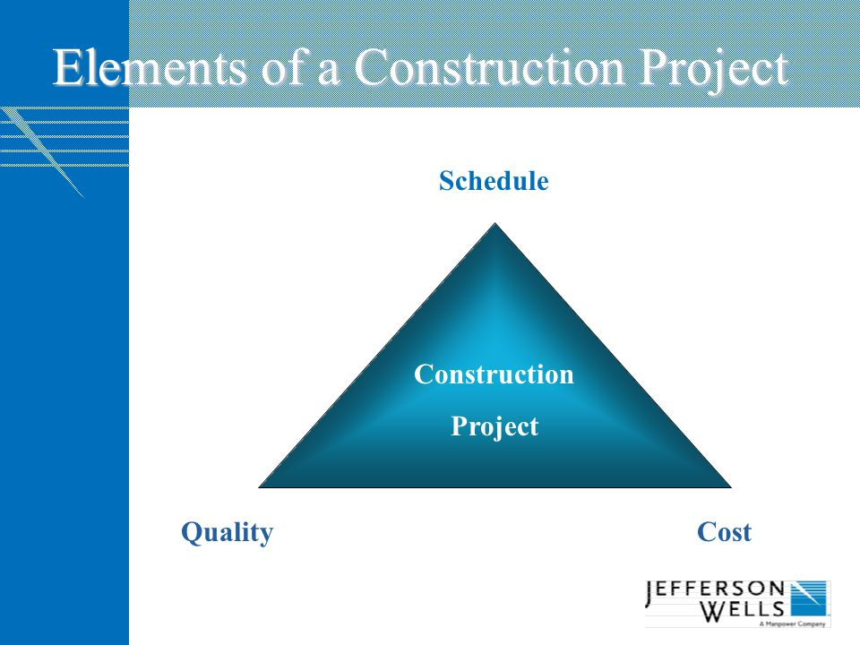 Elements of a Construction Project