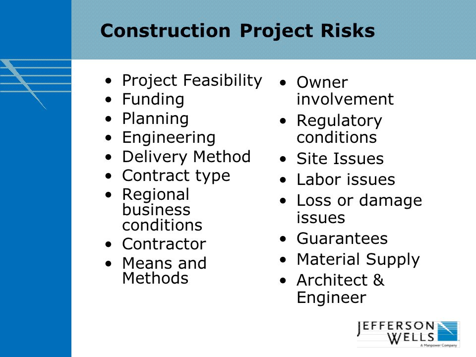 Construction Project Risks