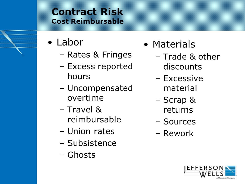 Contract Risk Cost Reimbursable