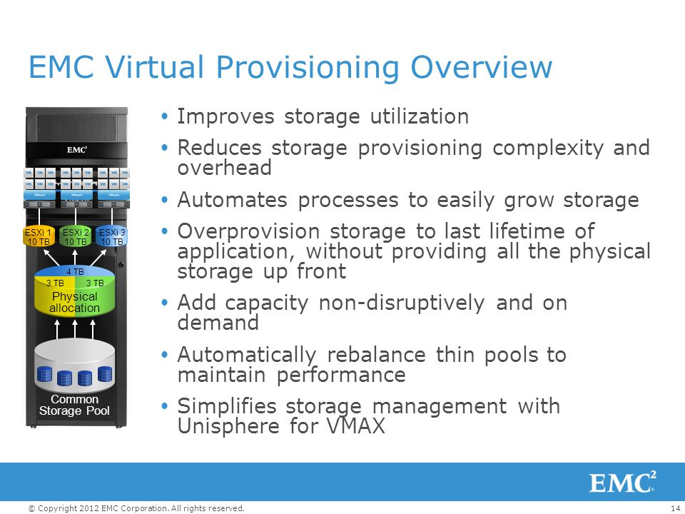 EMC Virtual Provisioning Overview