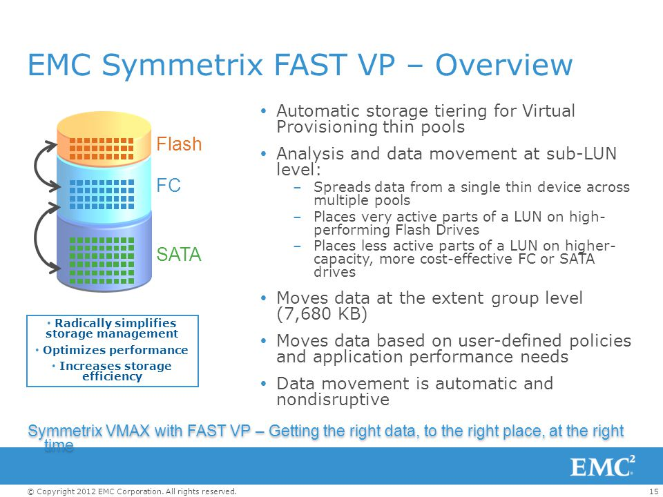 EMC Symmetrix FAST VP – Overview