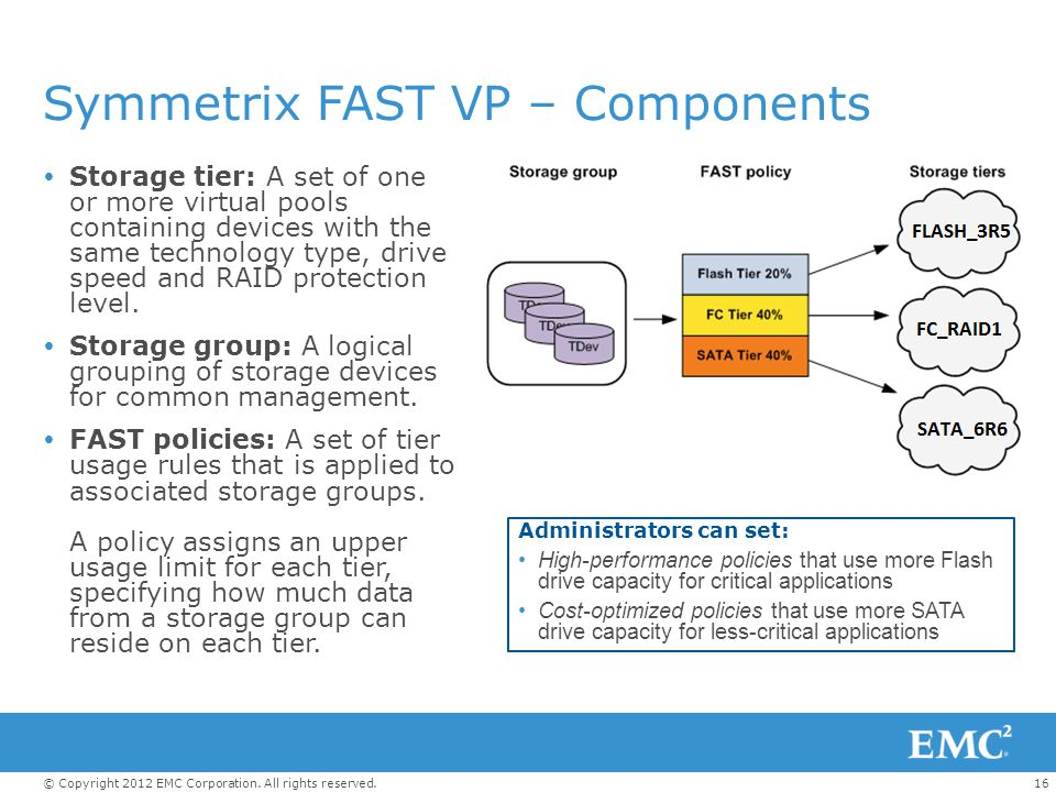 Symmetrix FAST VP – Components