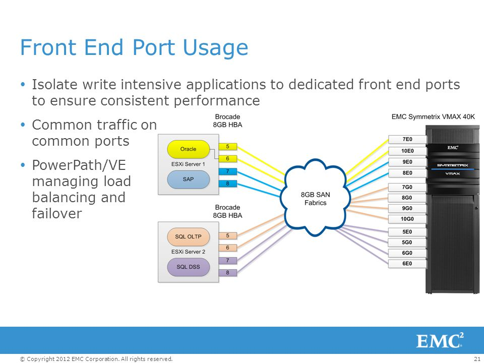 Front End Port Usage Isolate write intensive applications to dedicated front end ports to ensure consistent performance.