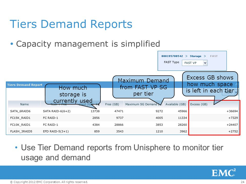 Tiers Demand Reports Capacity management is simplified