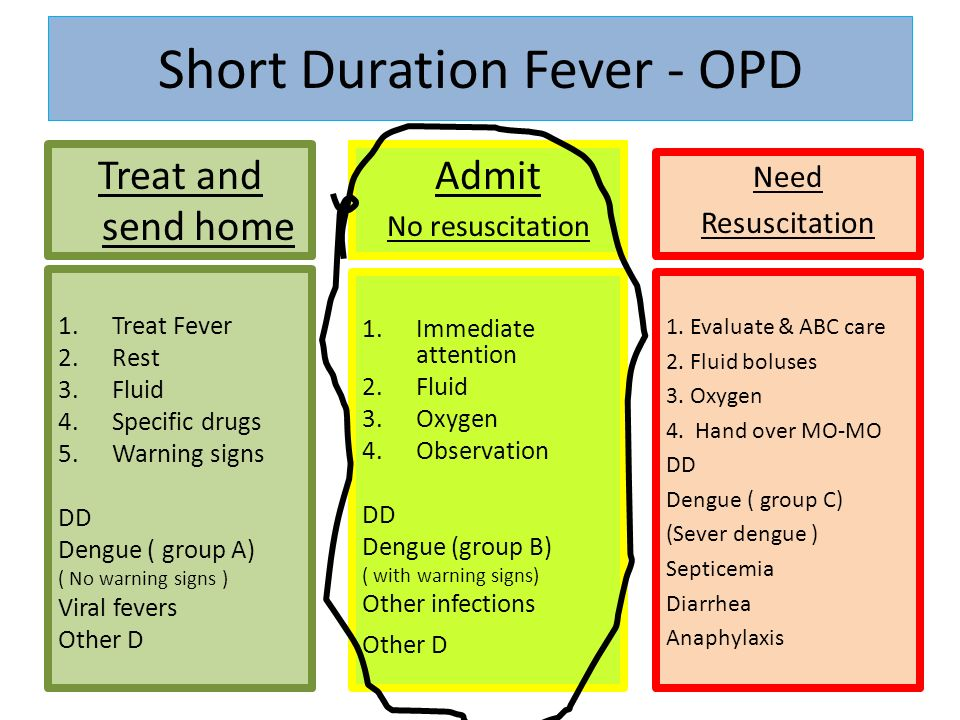 Short Duration Fever - OPD