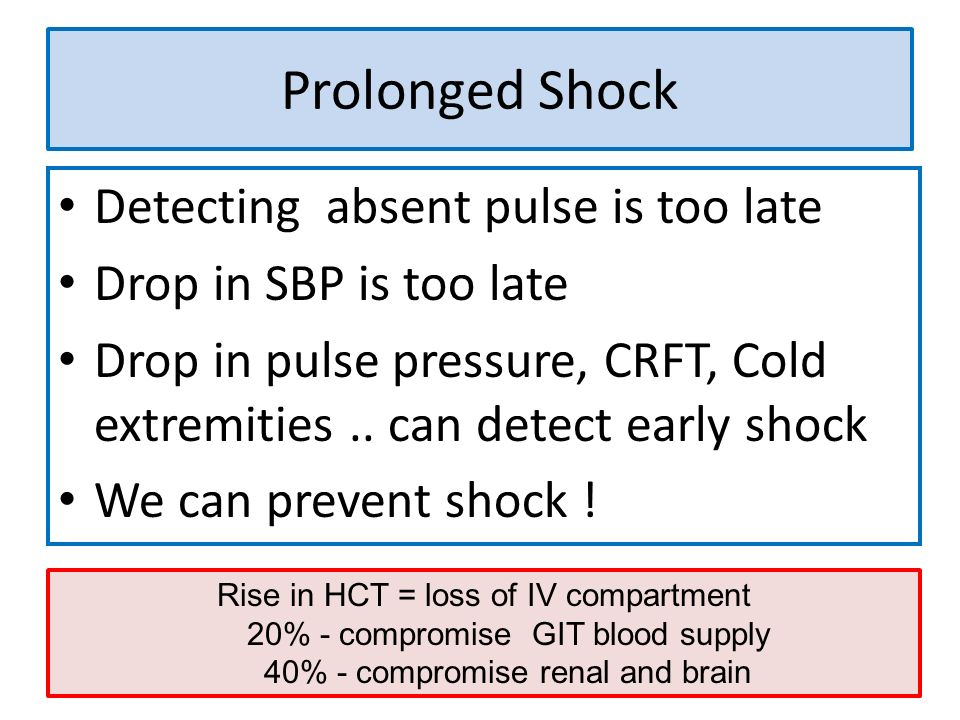 Prolonged Shock Detecting absent pulse is too late