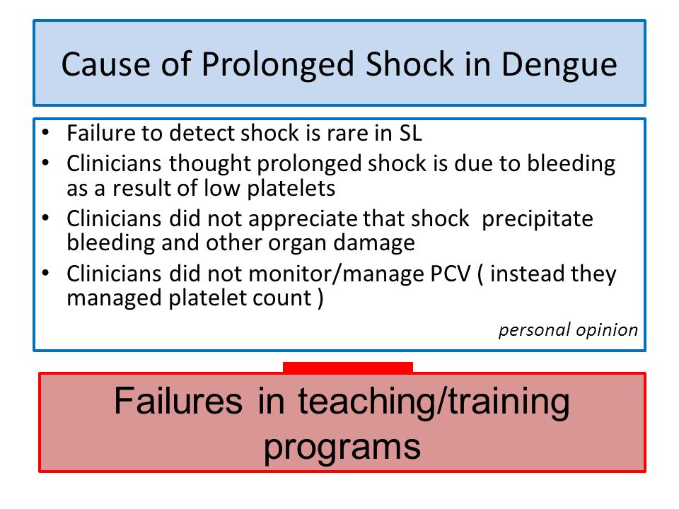 Cause of Prolonged Shock in Dengue
