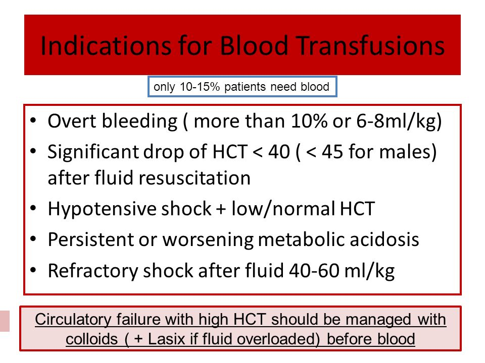 Indications for Blood Transfusions