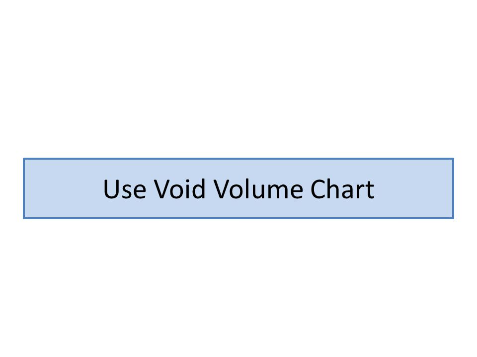 Use Void Volume Chart