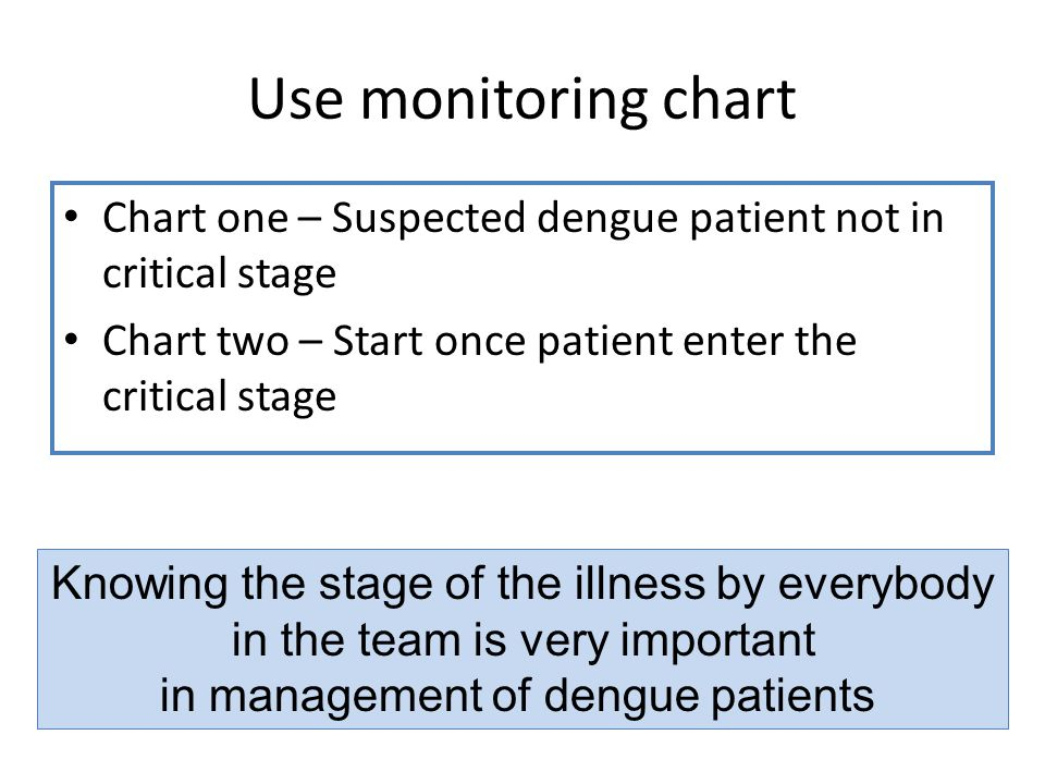 Use monitoring chart Chart one – Suspected dengue patient not in critical stage. Chart two – Start once patient enter the critical stage.