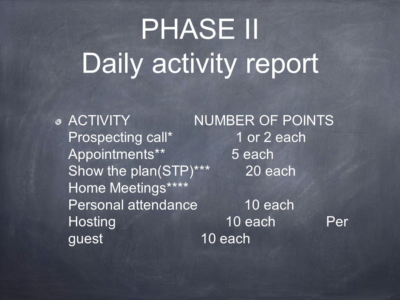 PHASE II Daily activity report