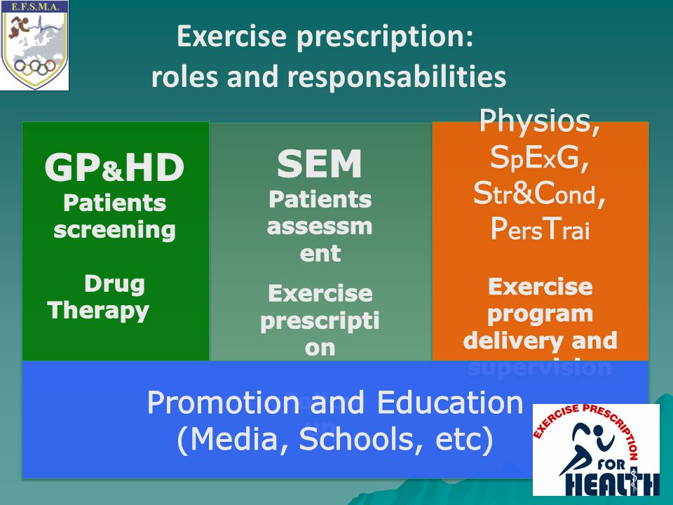 SEM GP&HD Exercise prescription: roles and responsabilities