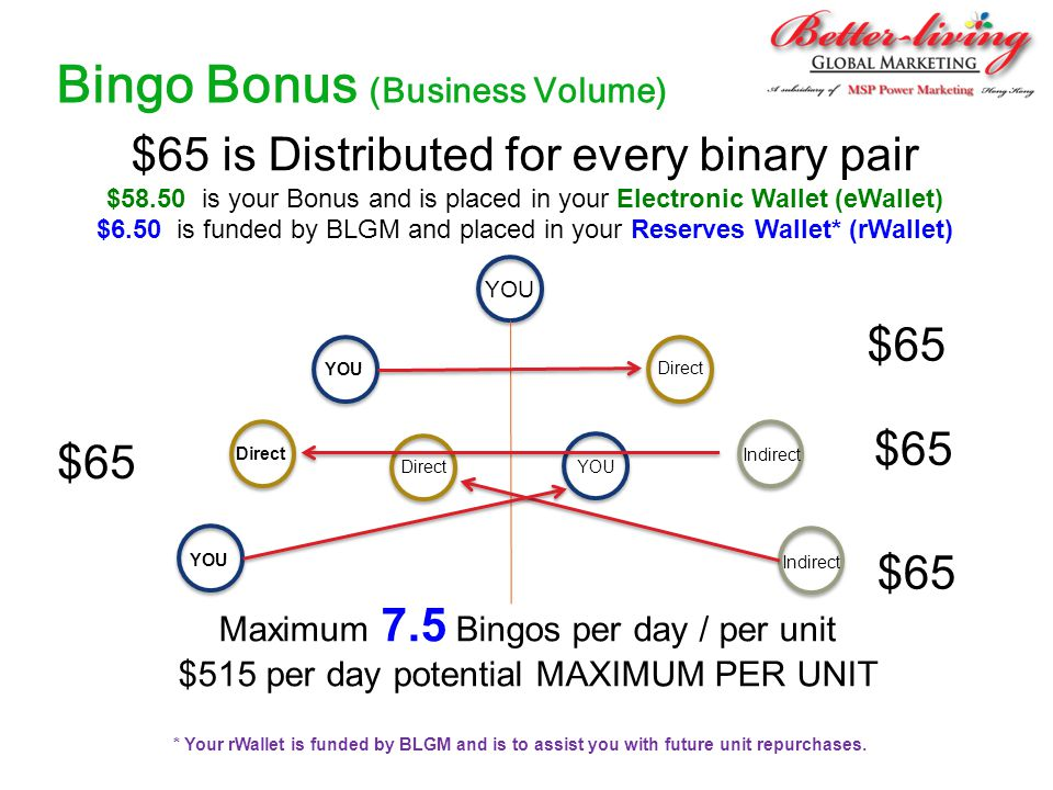 Bingo Bonus (Business Volume)