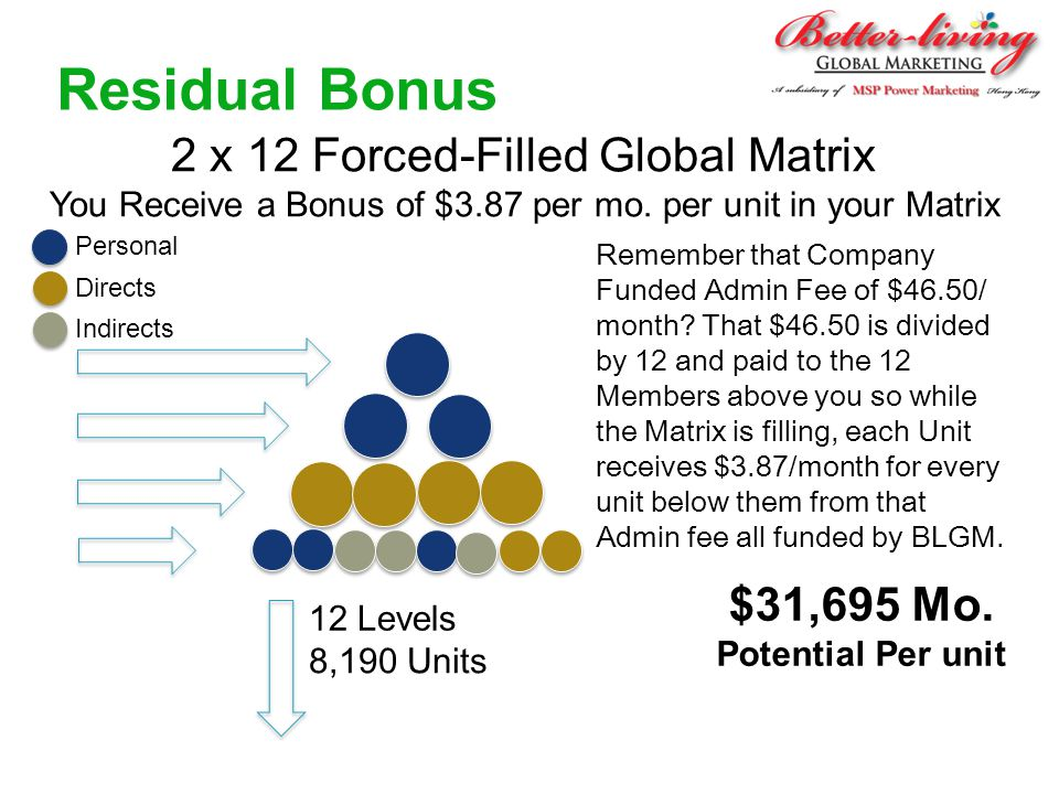 Residual Bonus 2 x 12 Forced-Filled Global Matrix $31,695 Mo.
