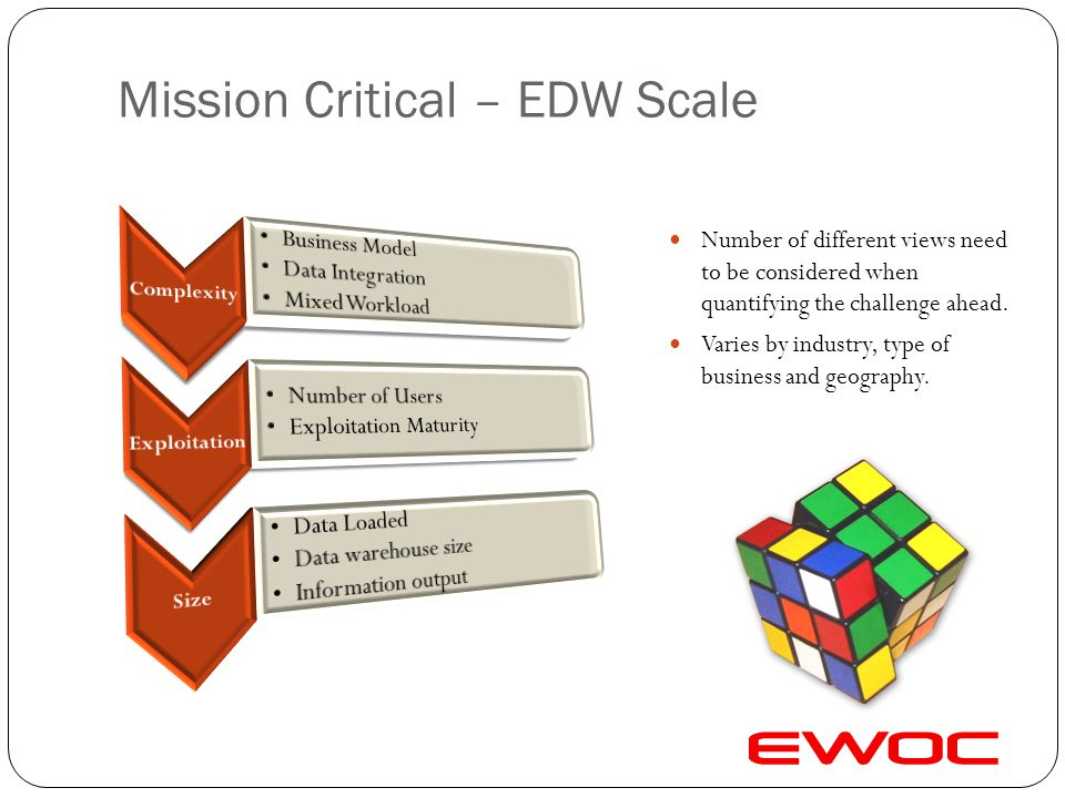 Mission Critical – EDW Scale
