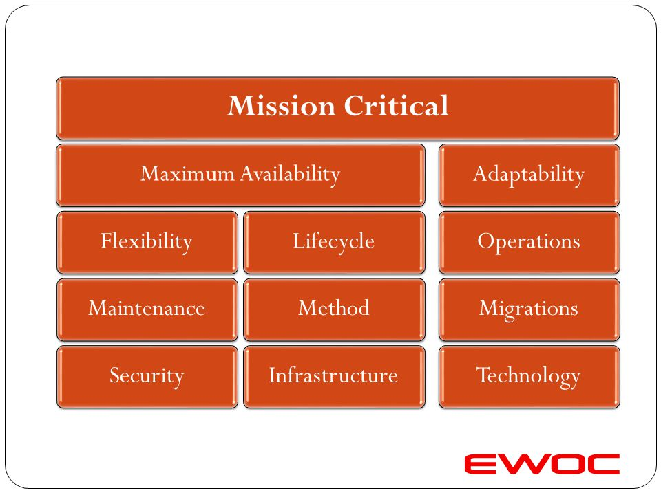 Mission Critical Maximum Availability Flexibility Maintenance Security