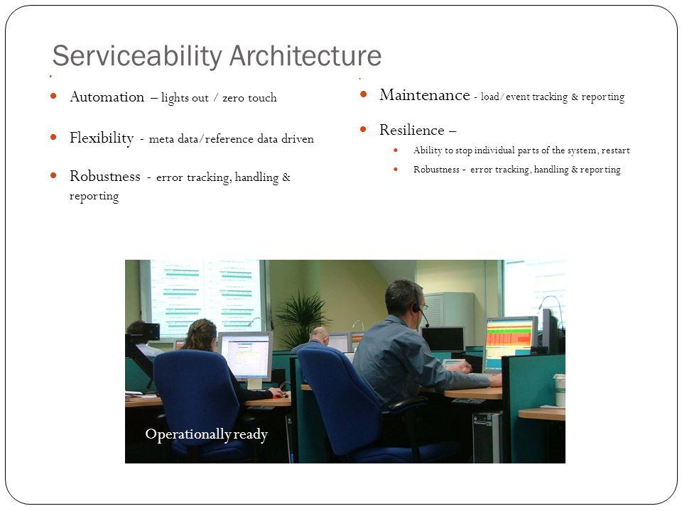 Serviceability Architecture