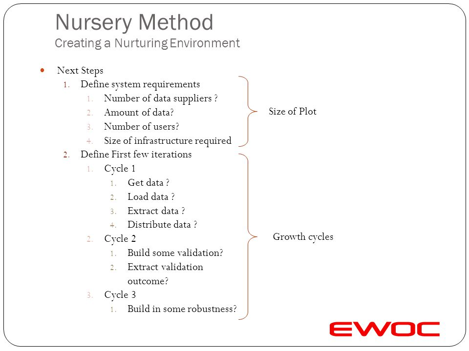 Nursery Method Creating a Nurturing Environment
