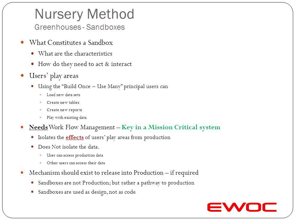Nursery Method Greenhouses - Sandboxes