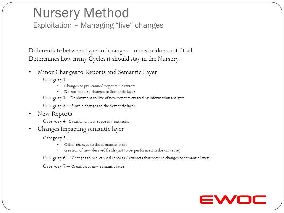 Nursery Method Exploitation – Managing live changes