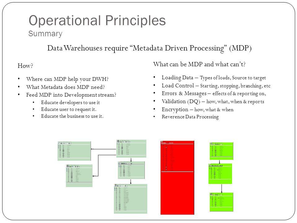 Operational Principles Summary