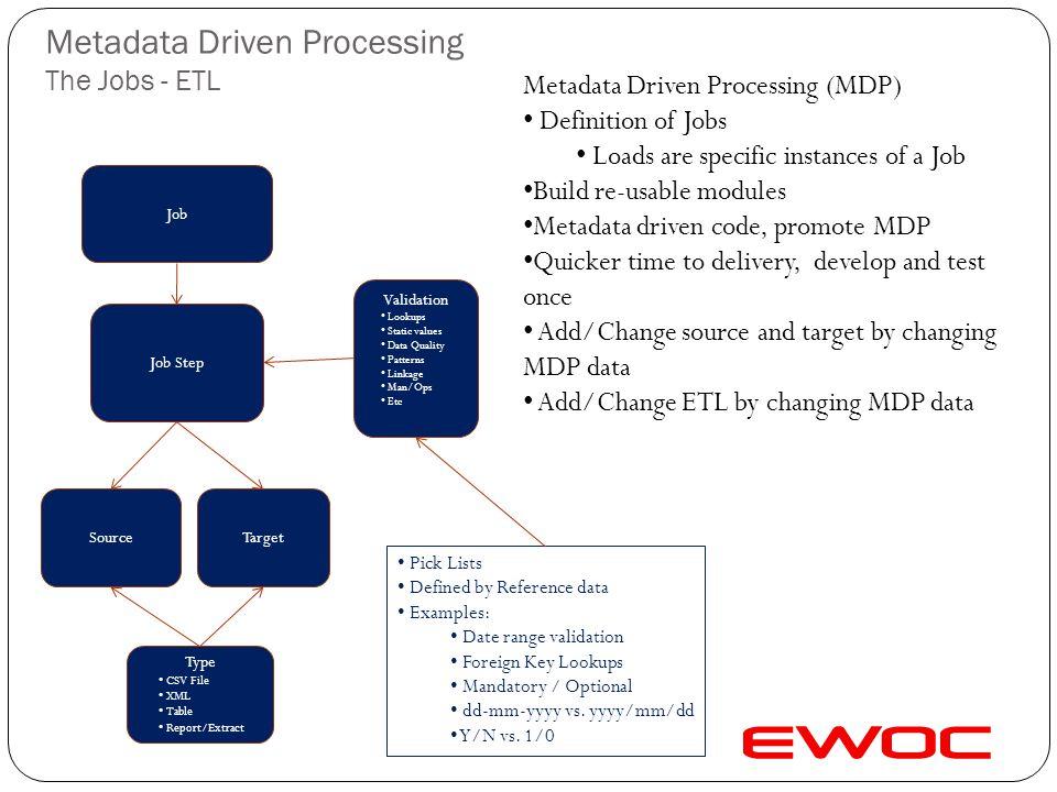 Metadata Driven Processing The Jobs - ETL
