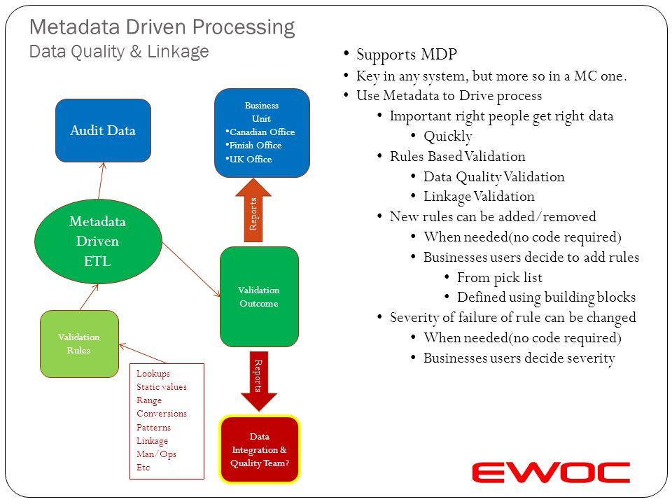 Metadata Driven Processing Data Quality & Linkage