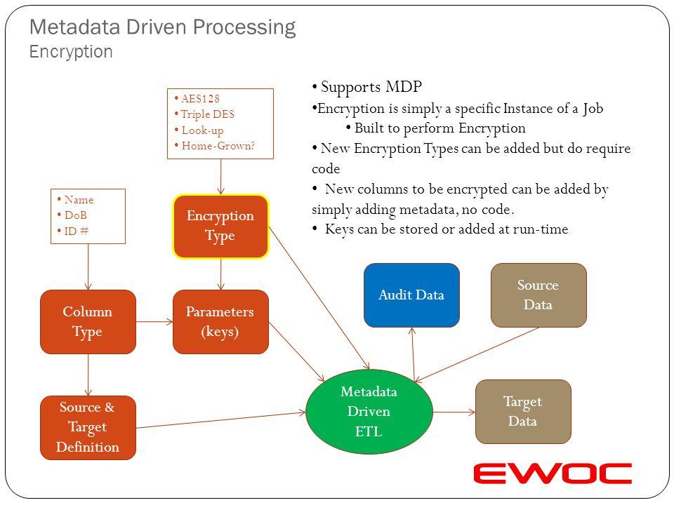 Metadata Driven Processing Encryption