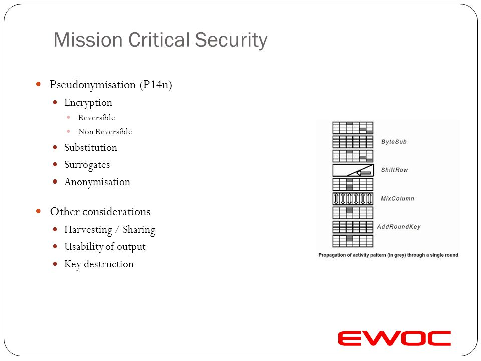 Mission Critical Security
