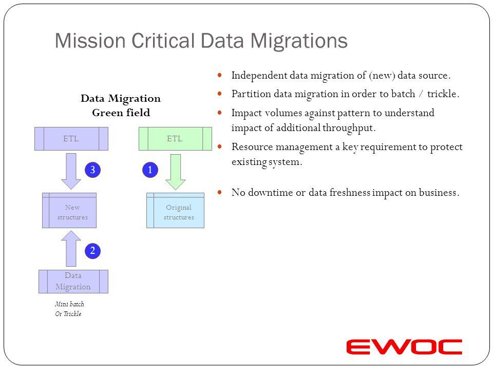 Mission Critical Data Migrations