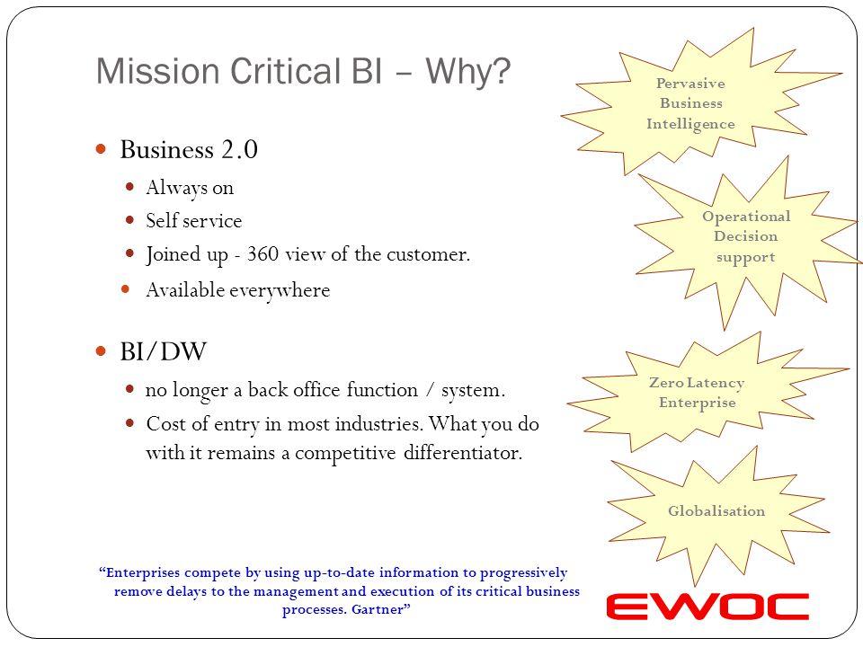 Mission Critical BI – Why