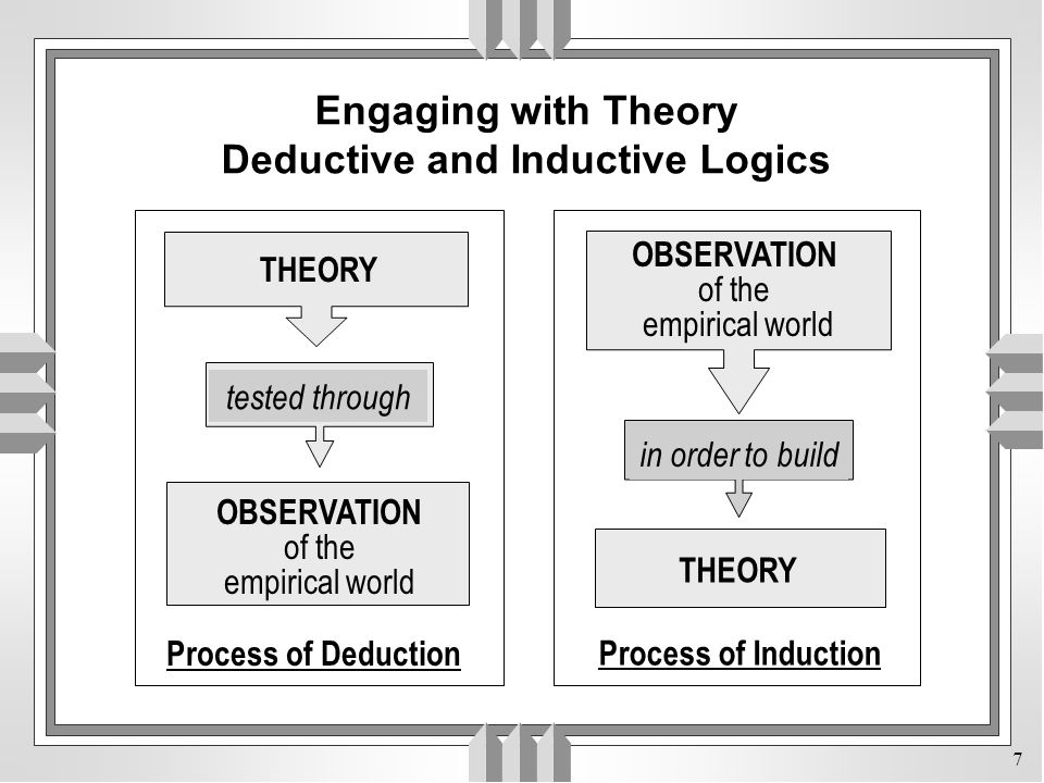 Engaging with Theory Deductive and Inductive Logics