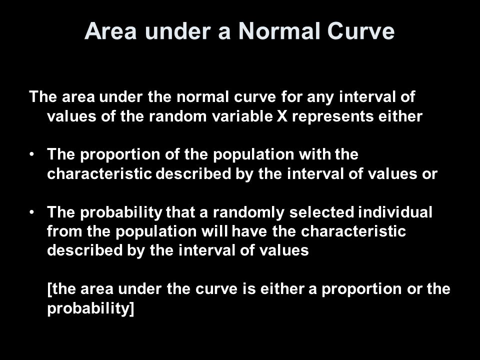 Area under a Normal Curve