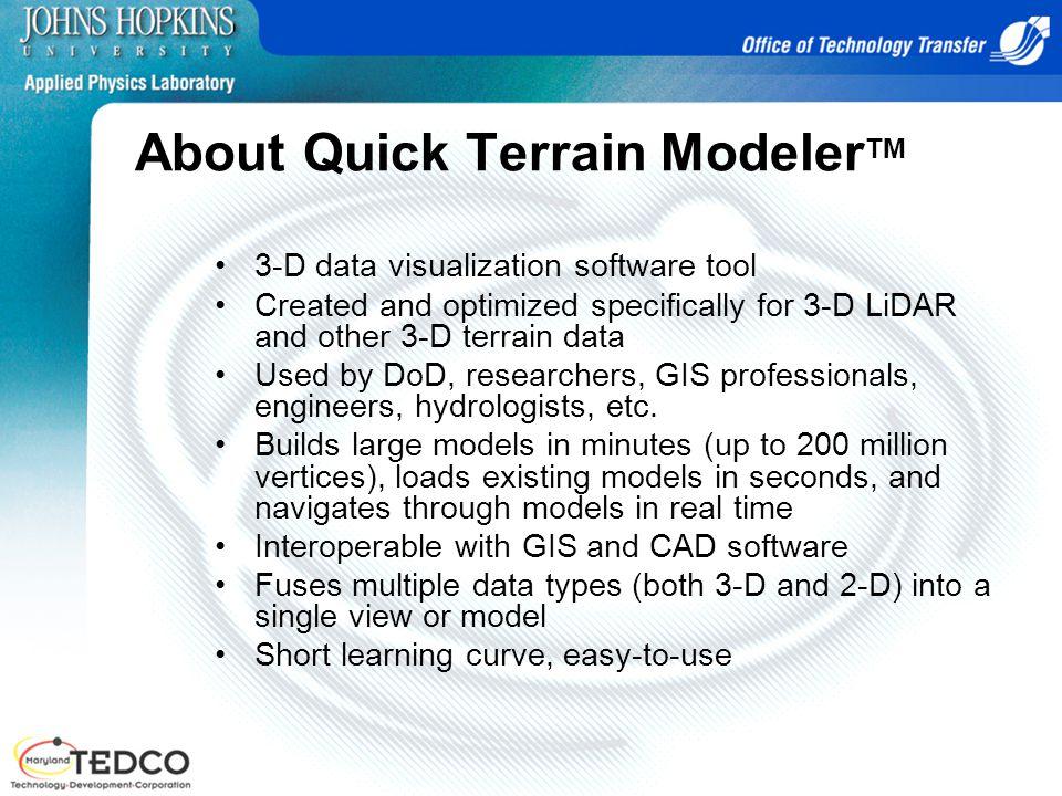 About Quick Terrain ModelerTM