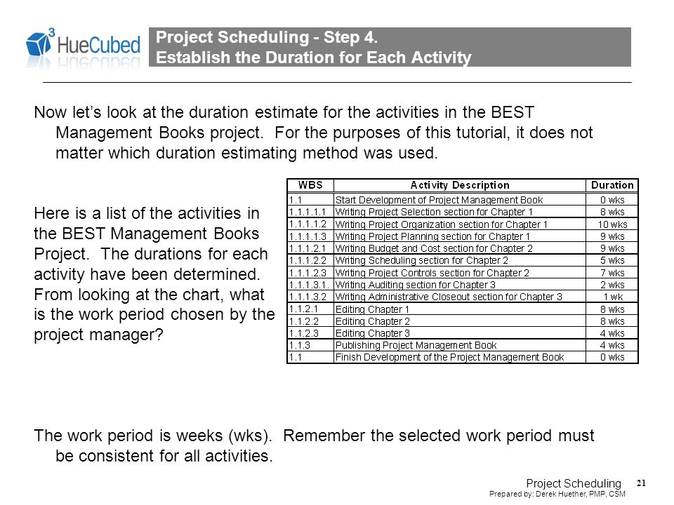 Project Scheduling – Quick Review