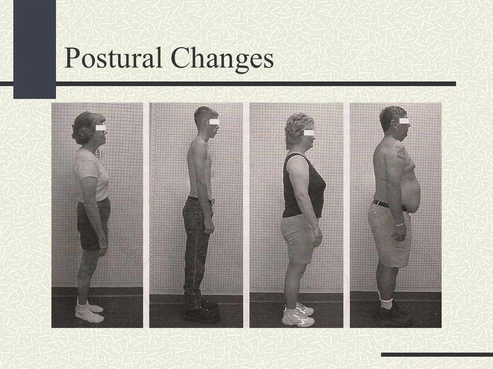 Postural Changes