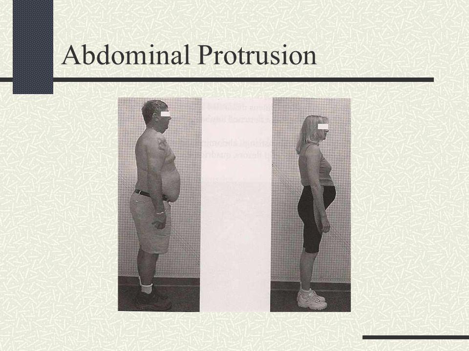 Abdominal Protrusion