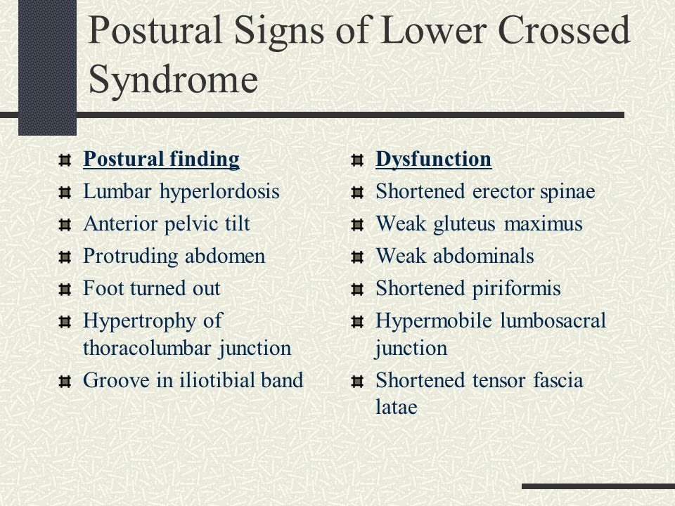 Postural Signs of Lower Crossed Syndrome