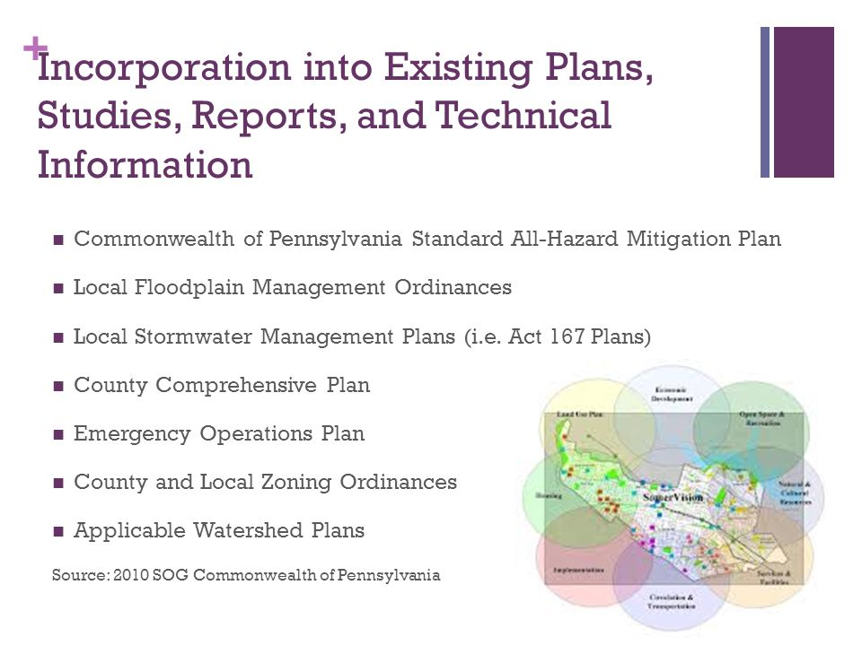 Incorporation into Existing Plans, Studies, Reports, and Technical Information