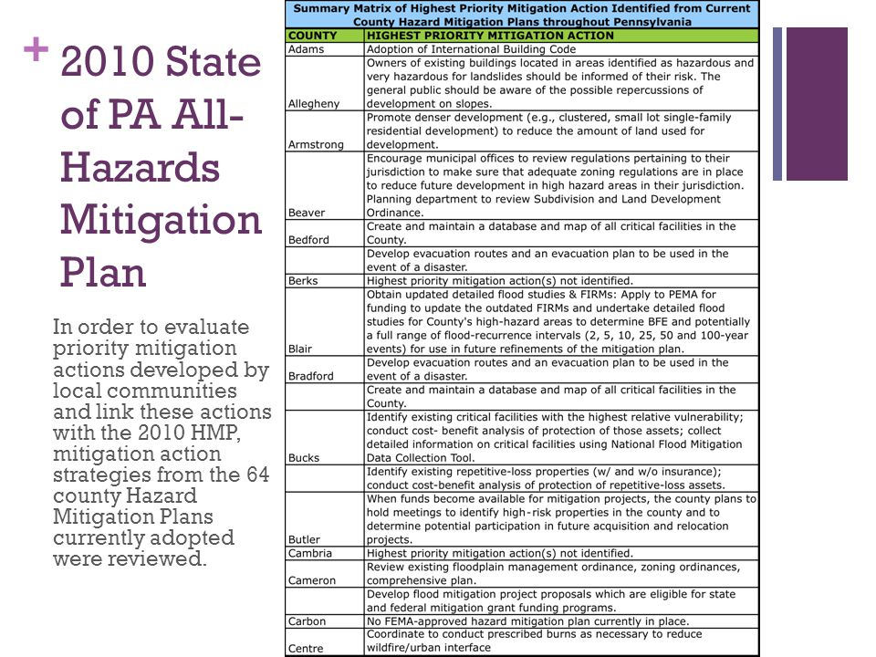 2010 State of PA All-Hazards Mitigation Plan