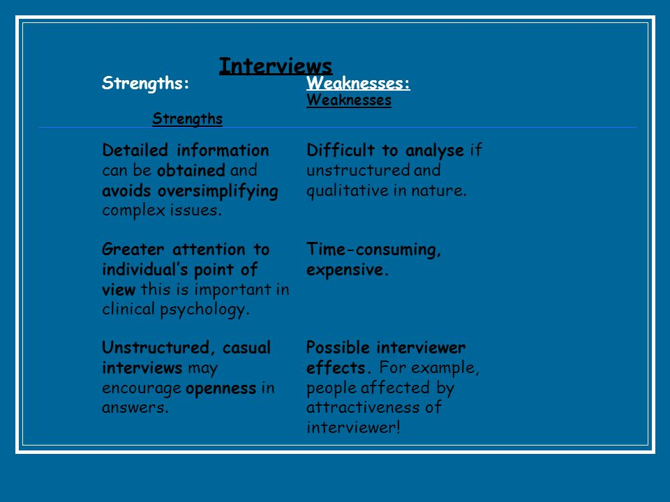 Interviews Strengths: Weaknesses: