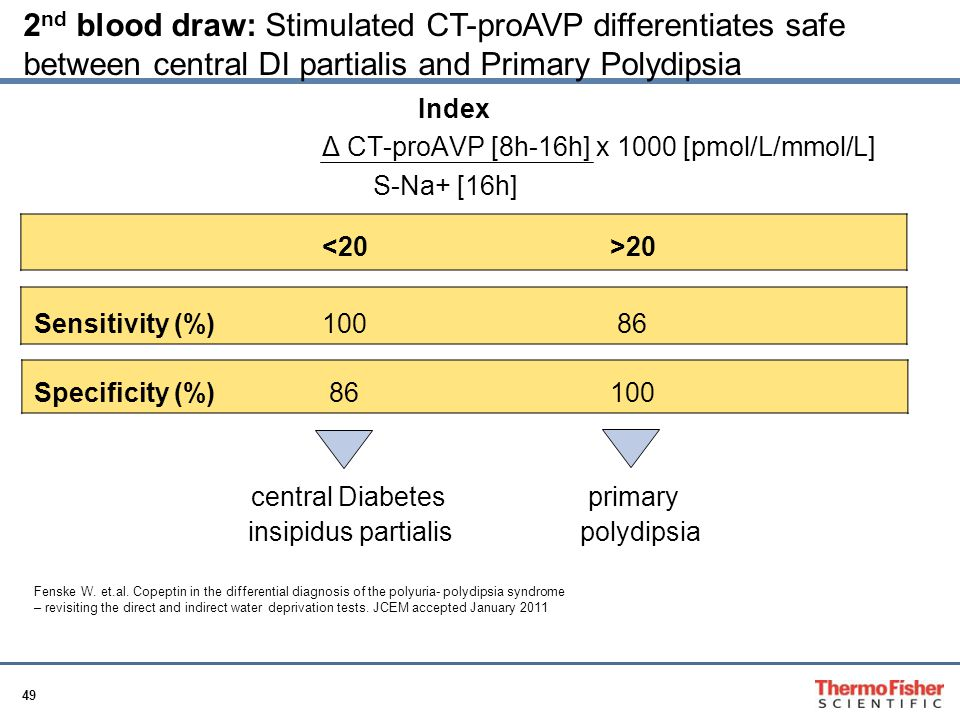 2nd blood draw: Stimulated CT-proAVP differentiates safe between central DI partialis and Primary Polydipsia