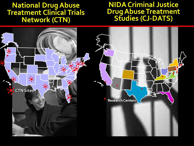 Treatment Clinical Trials Network (CTN)